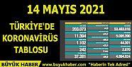 14 Mayıs Türkiye'de koronavirüs tablosu