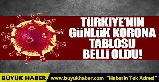 Türkiye'nin günlük koronavirüs verileri belli oldu!